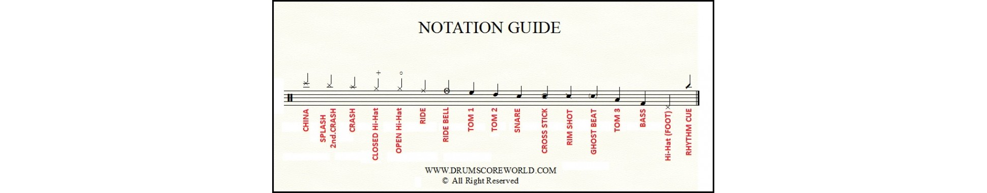 Notation Guide